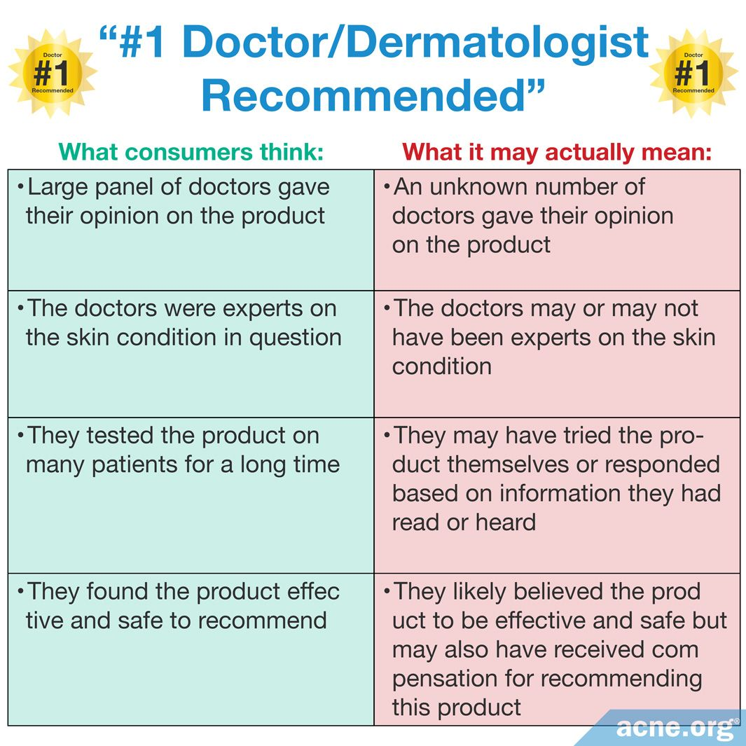 #1 doctor dermatologist recommended