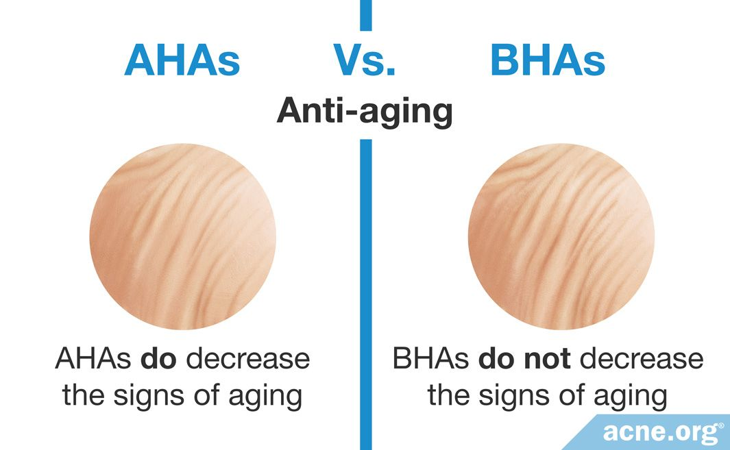 Possible Anti-aging Effects of AHAs Vs. BHAs