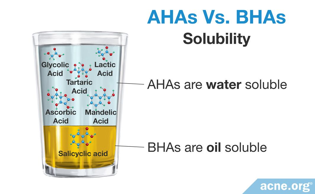 AHAs Vs. BHAs Solubility in Water and Oil