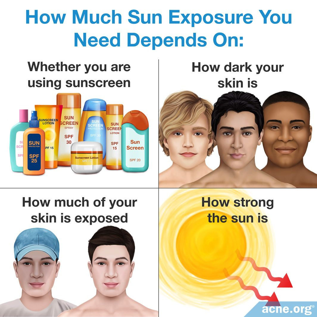 How Much Sun Exposure You Need