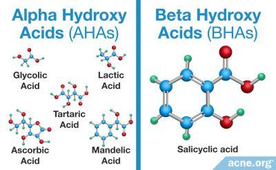 Alpha Hydroxy Acids (AHAs) vs. Beta Hydroxy Acids (BHAs)