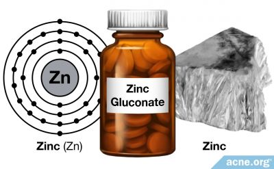 Zinc and Acne Overview