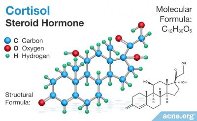 What Is Cortisol, and Does It Affect Acne?